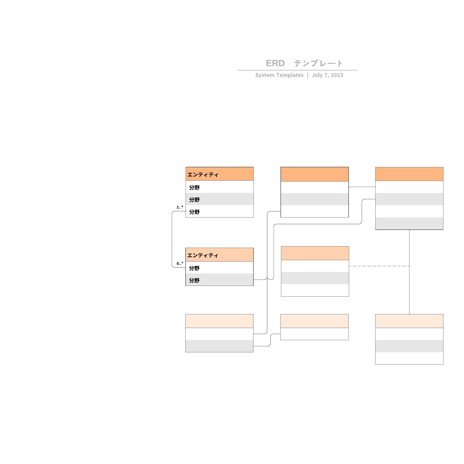 ER図(ERD)参考テンプレート