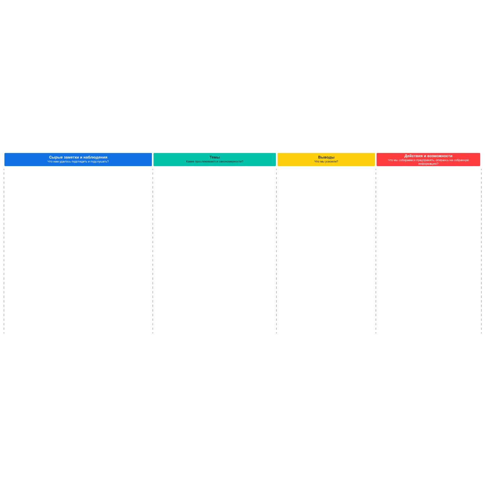 Шаблон диаграммы синтеза данных