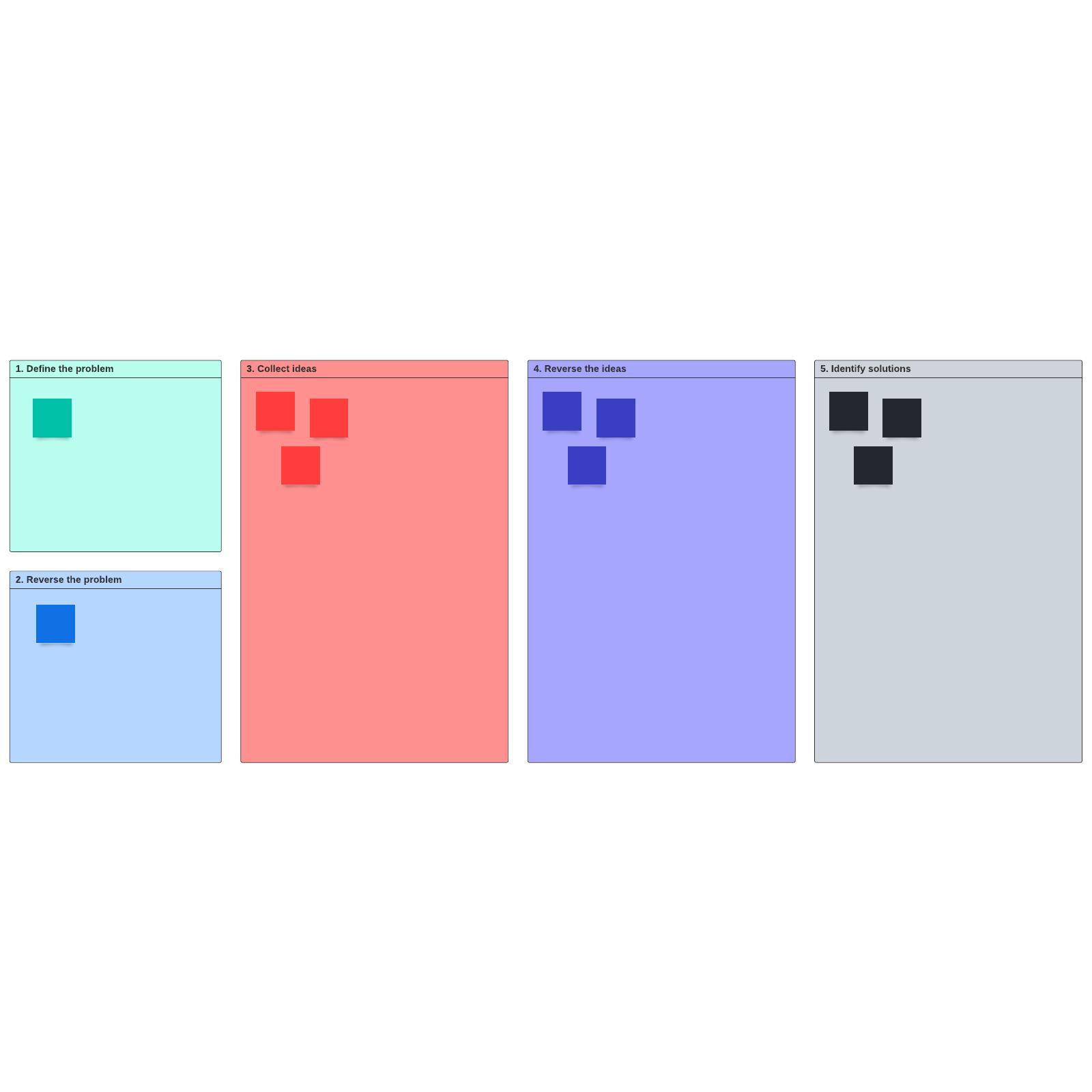 Reverse brainstorming template