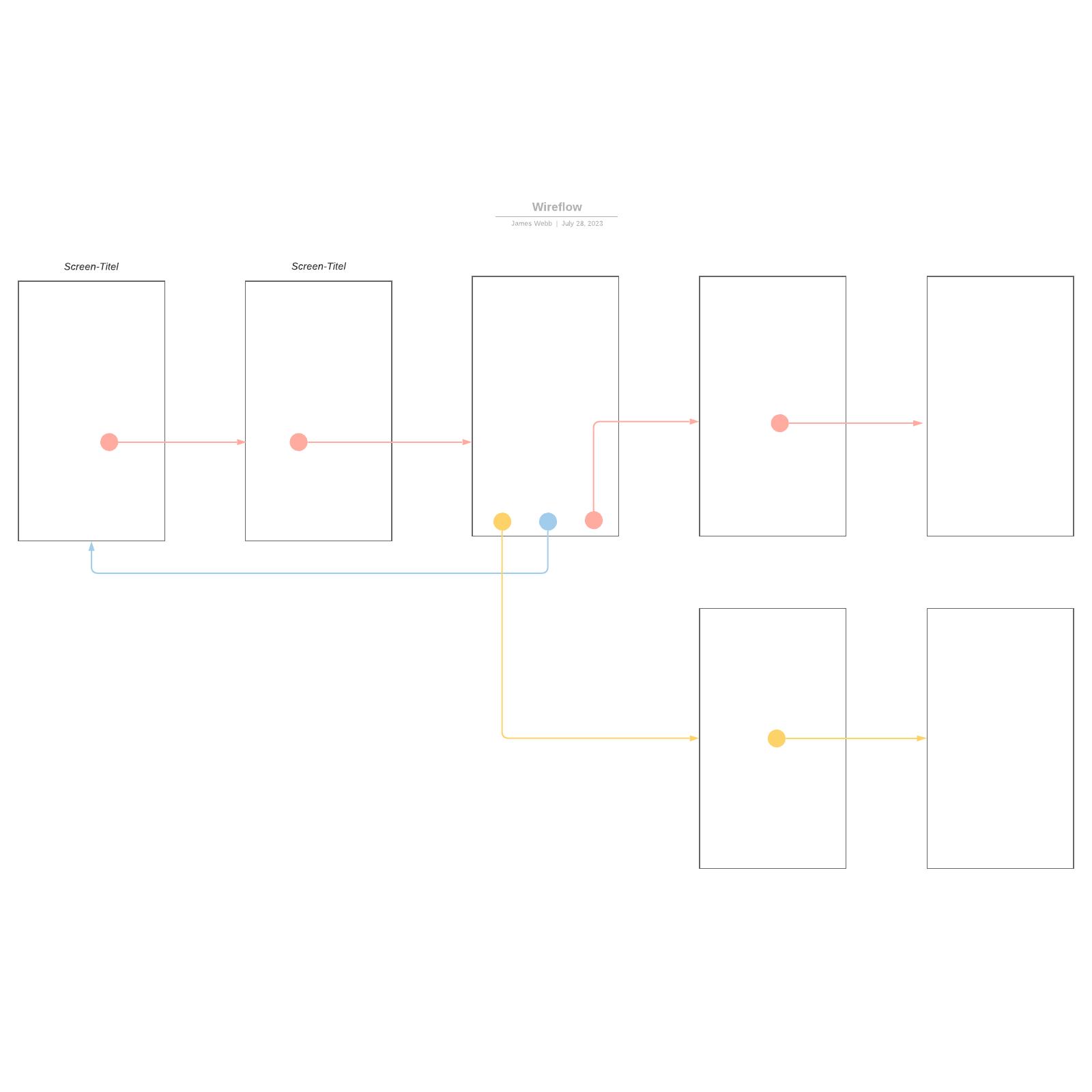 Wireflow Vorlage