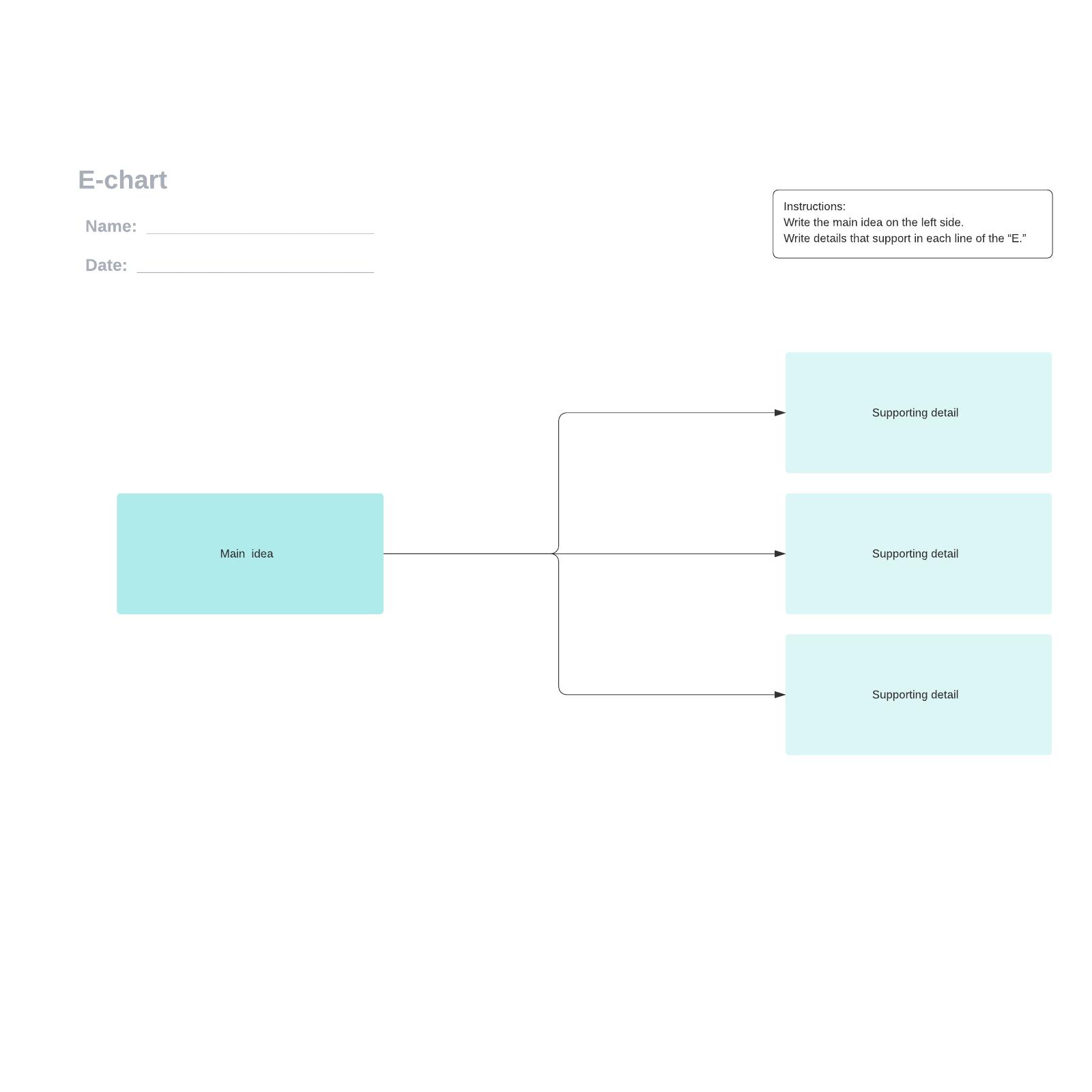 E-chart