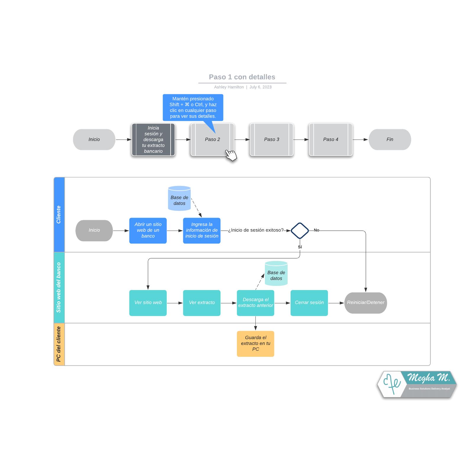 Ejemplo de diagrama de flujo general con detalles