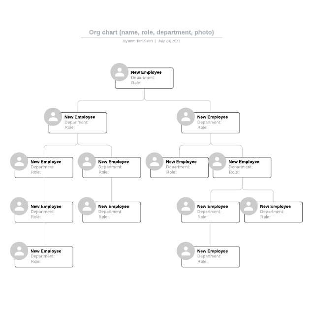 Org chart (name, role, department, photo)