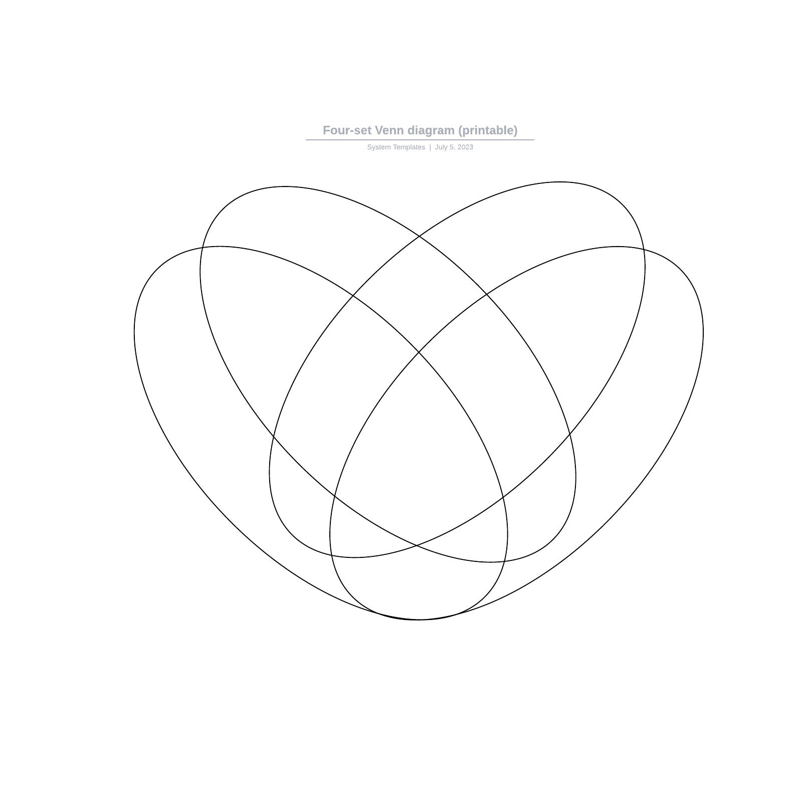 Four-set Venn diagram (printable)