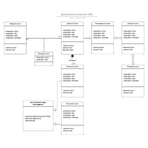 Диаграмма классов UML