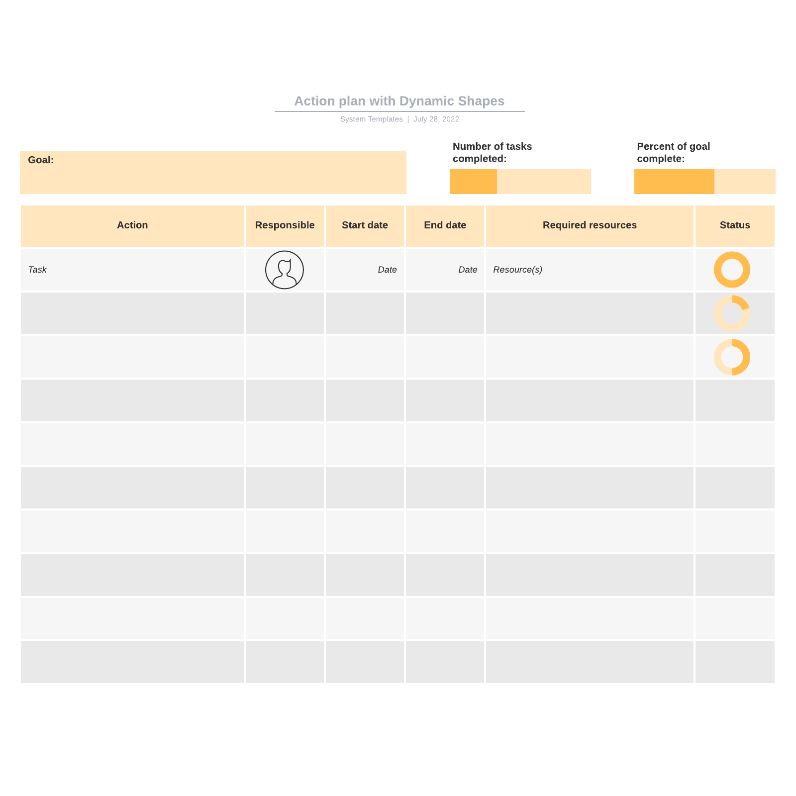 Action plan with Dynamic Shapes