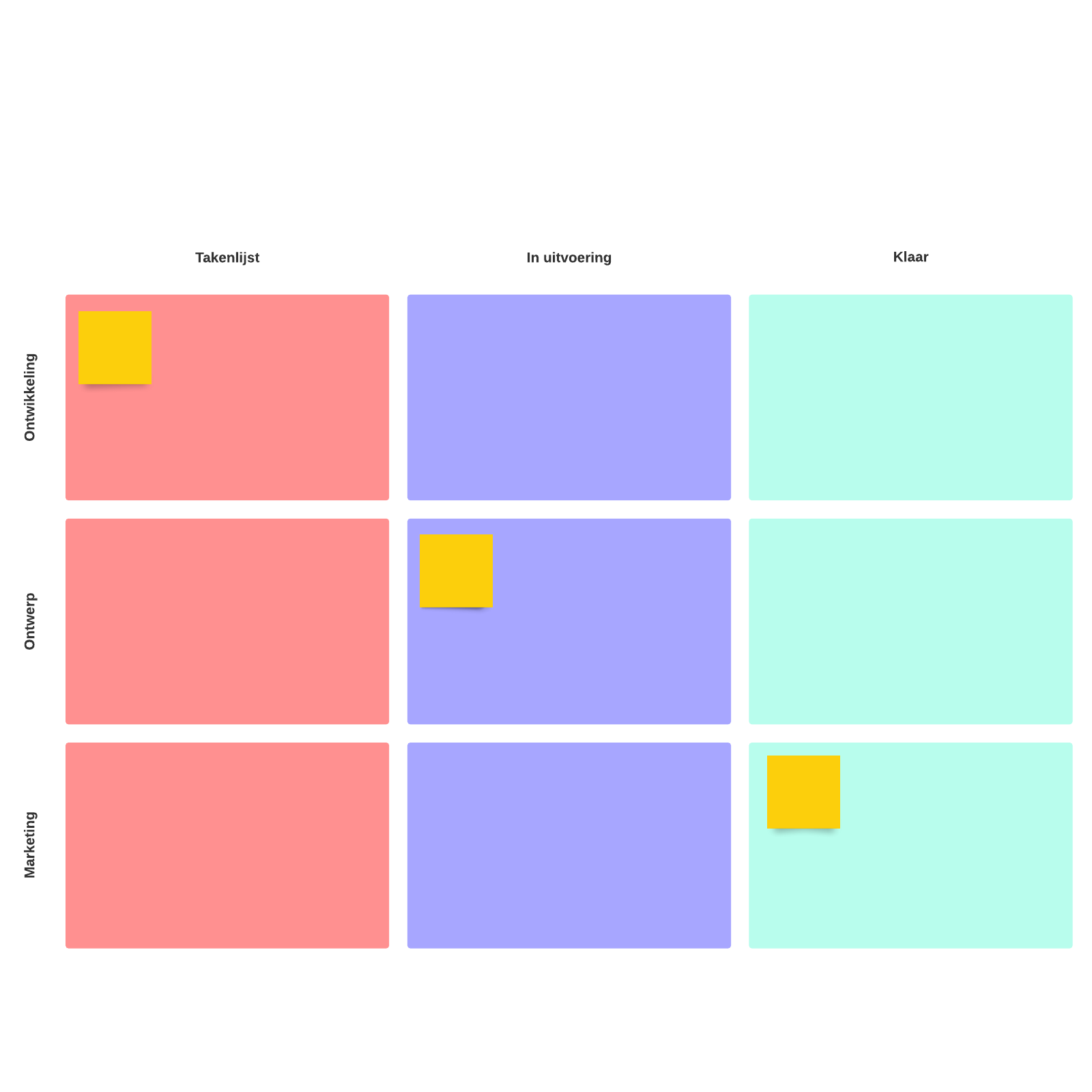 Sjabloon voor Agile-board