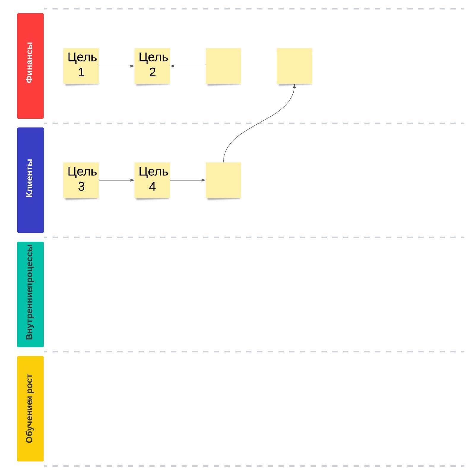 шаблон стратегической карты
