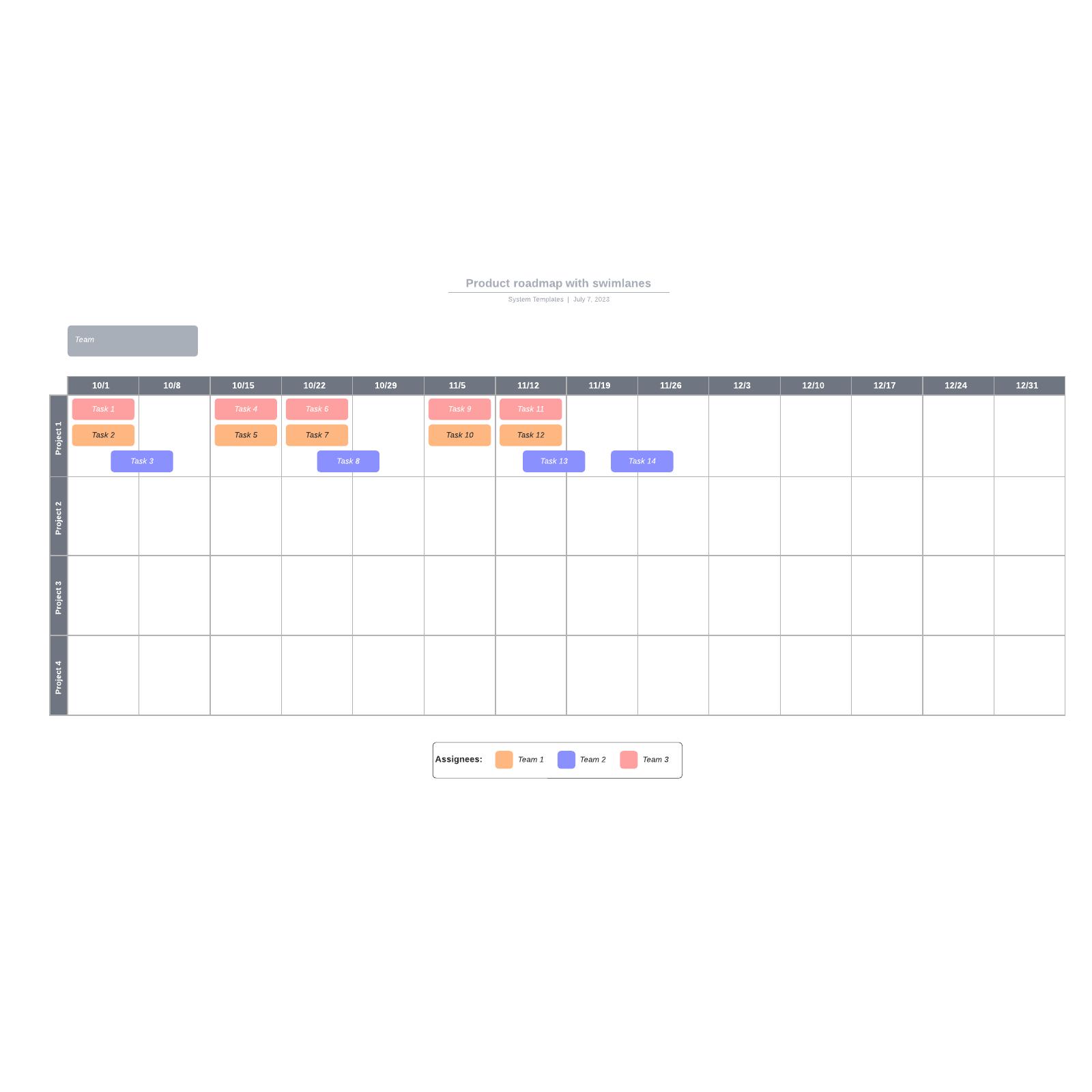 Product roadmap with swimlanes