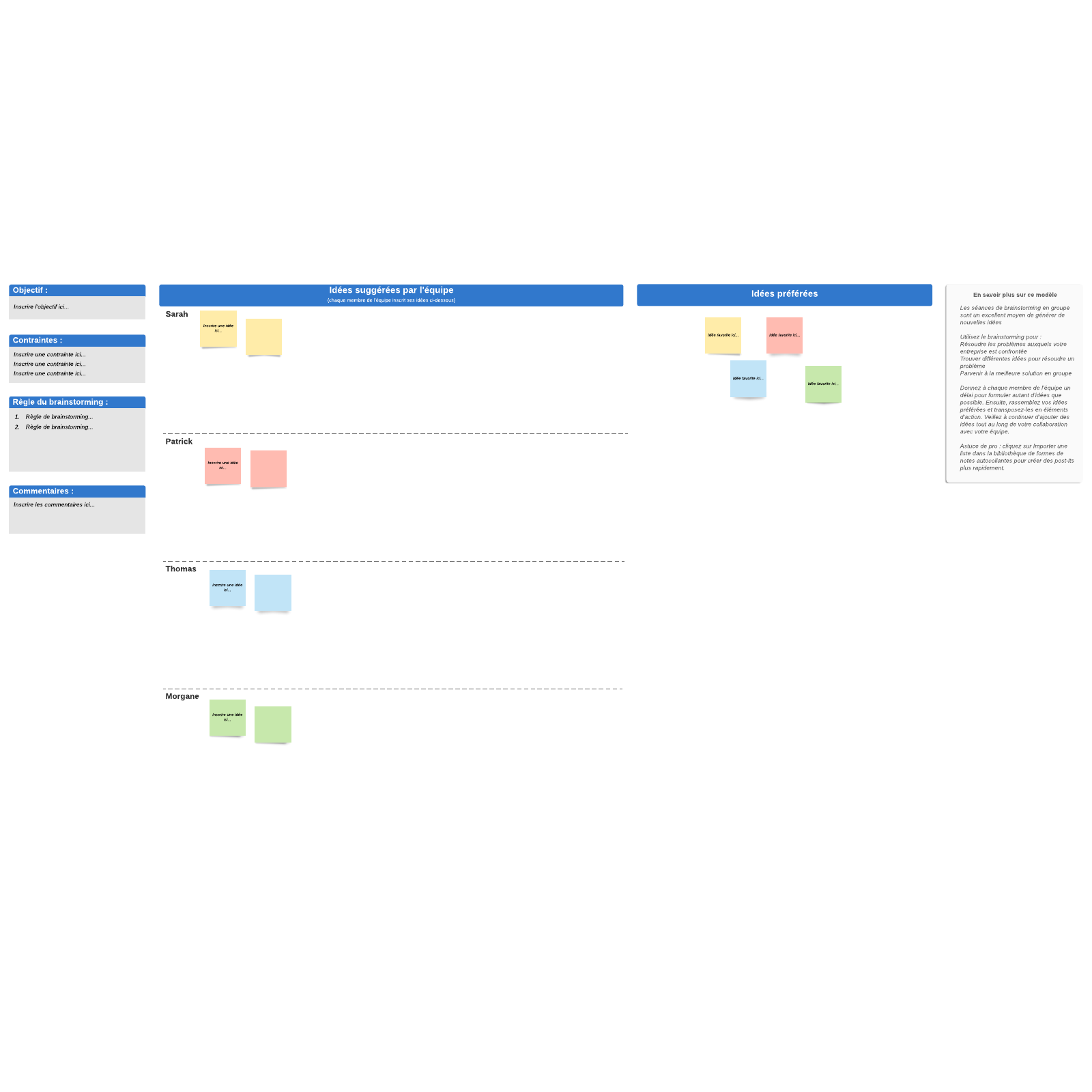 exemple de tableau de brainstorming
