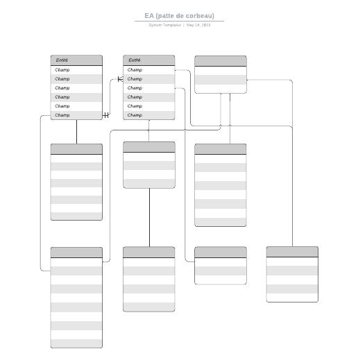 exemple de diagramme entité-association vierge