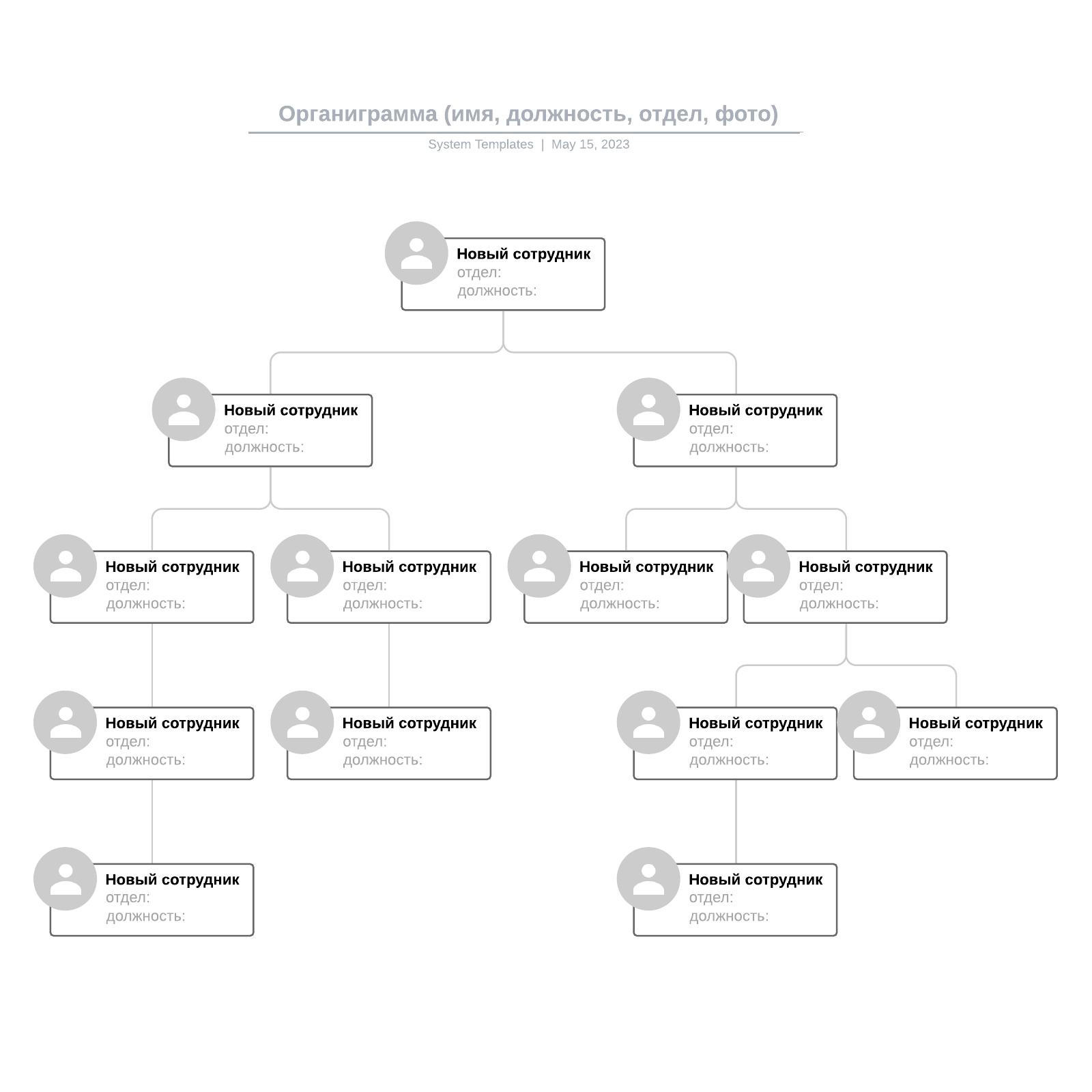 Органиграмма (имя, должность, отдел, фото)
