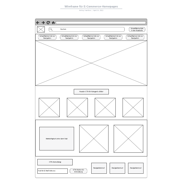 Wireframe für E-Commerce-Homepages