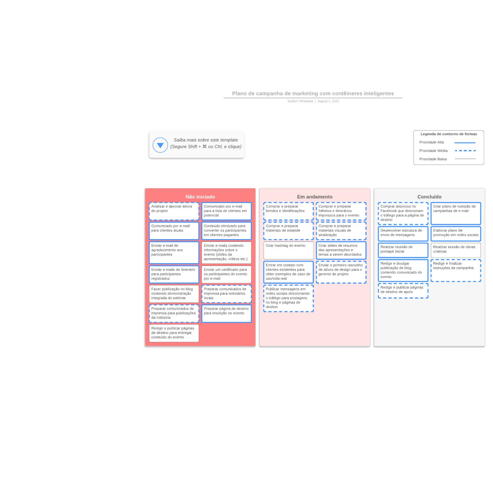 Modelo de plano de campanha de Marketing