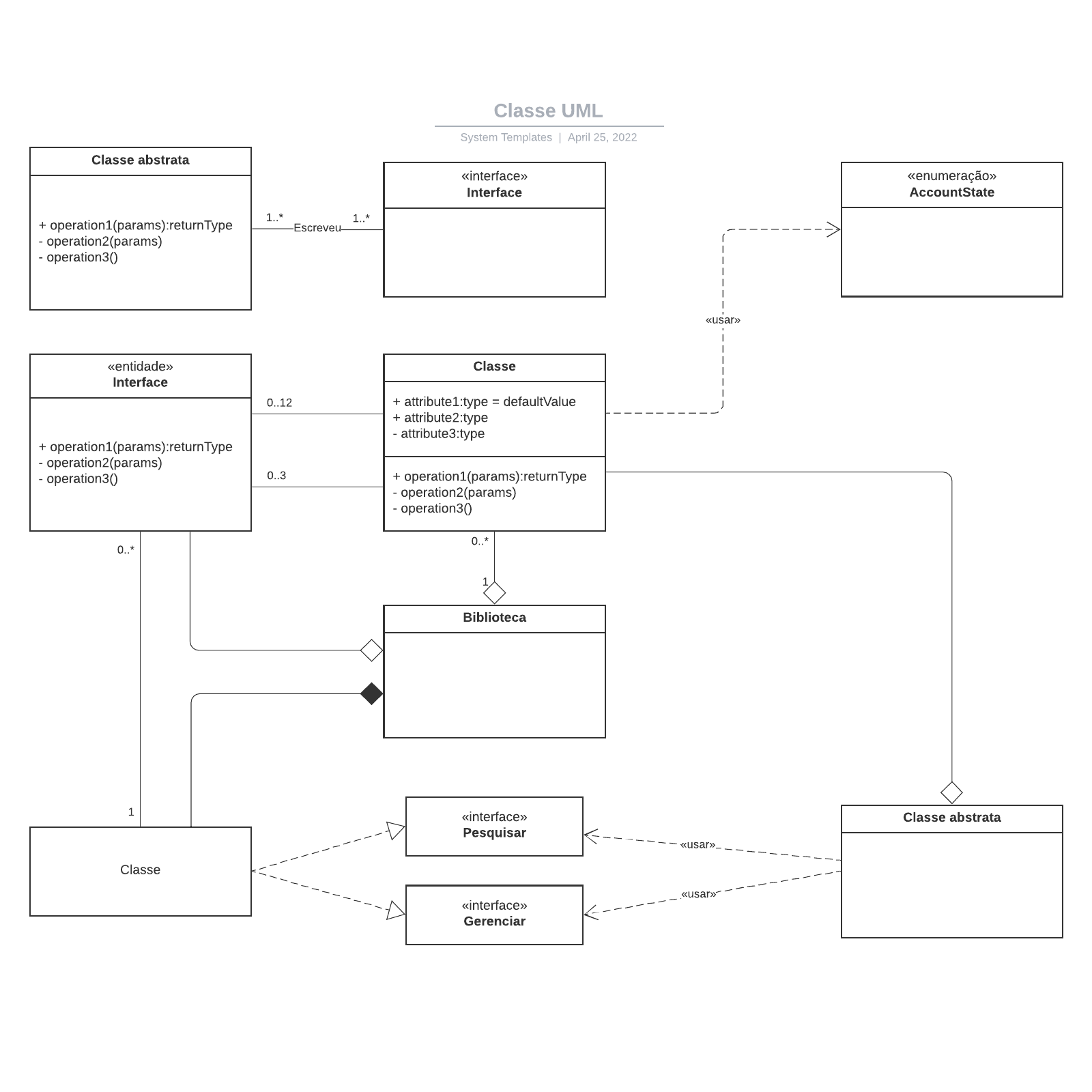 Classe UML