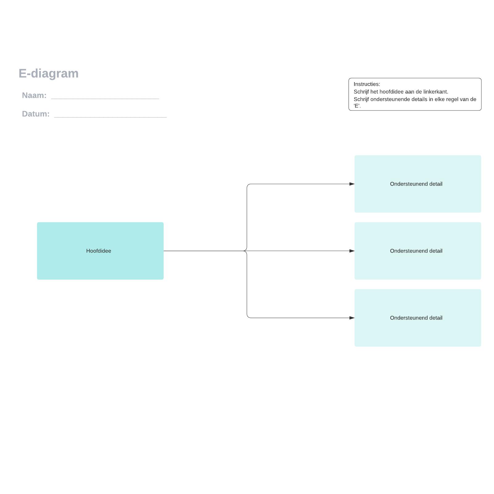 E-diagram