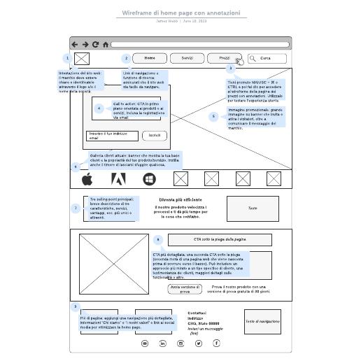 Wireframe di home page con annotazioni