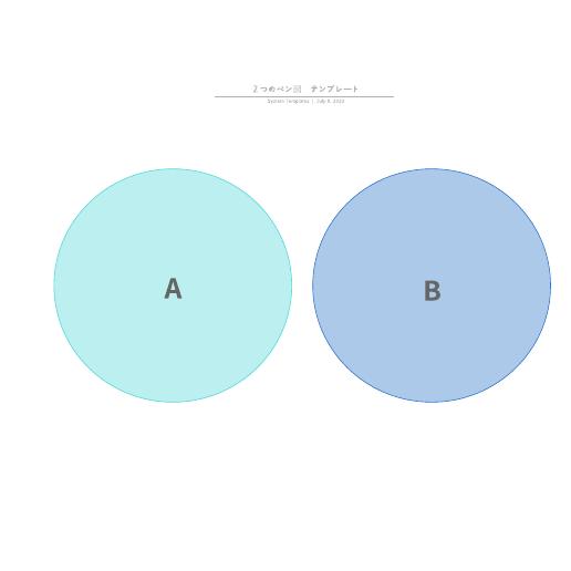 2つのベン図テンプレート