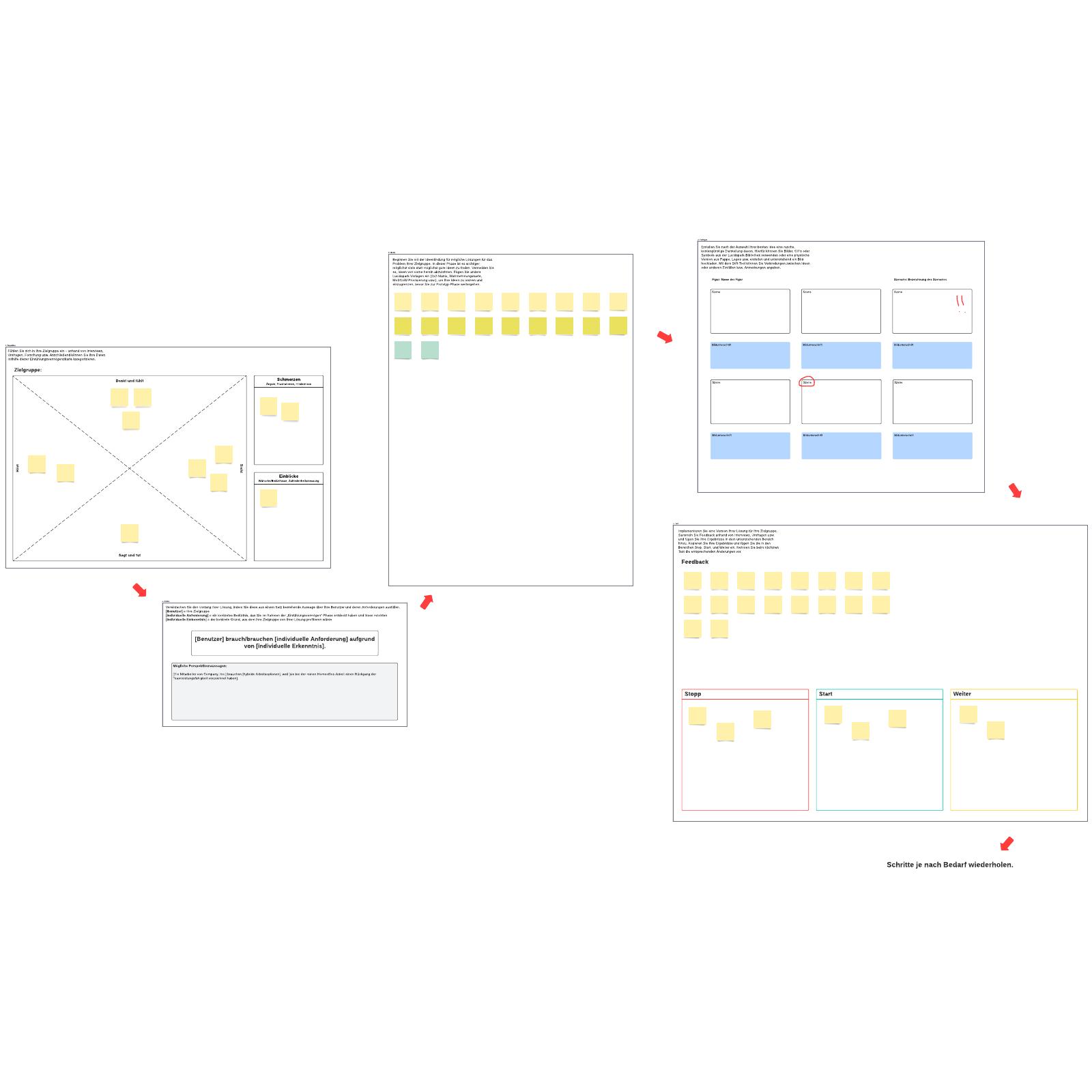 Vorlage: Design-Thinking-Prozess