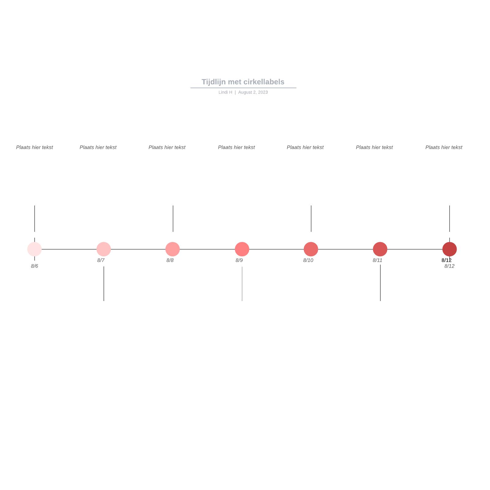 Tijdlijn met cirkellabels