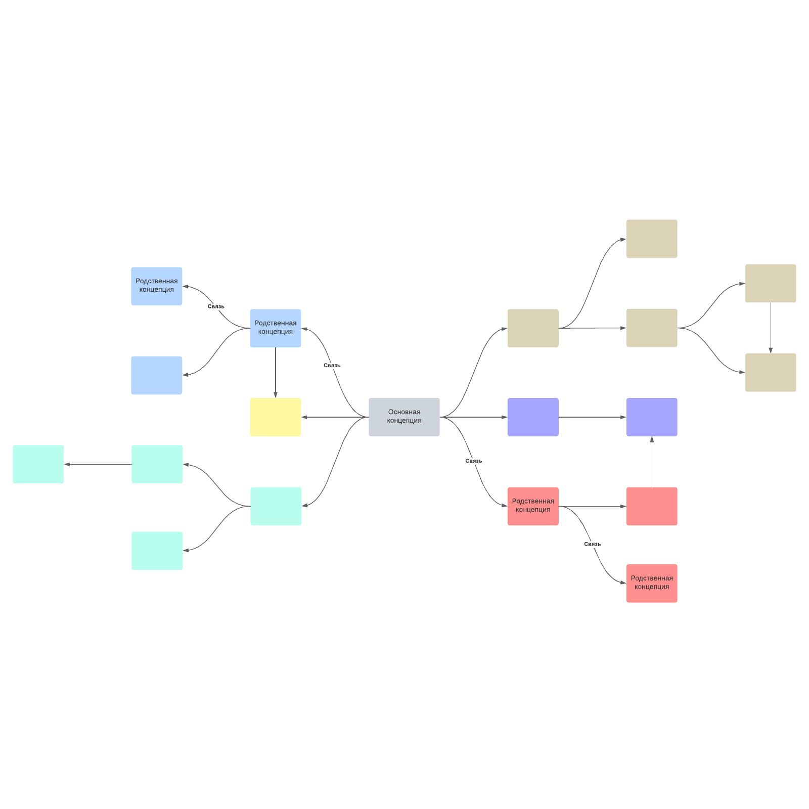 Шаблон концептуальной карты