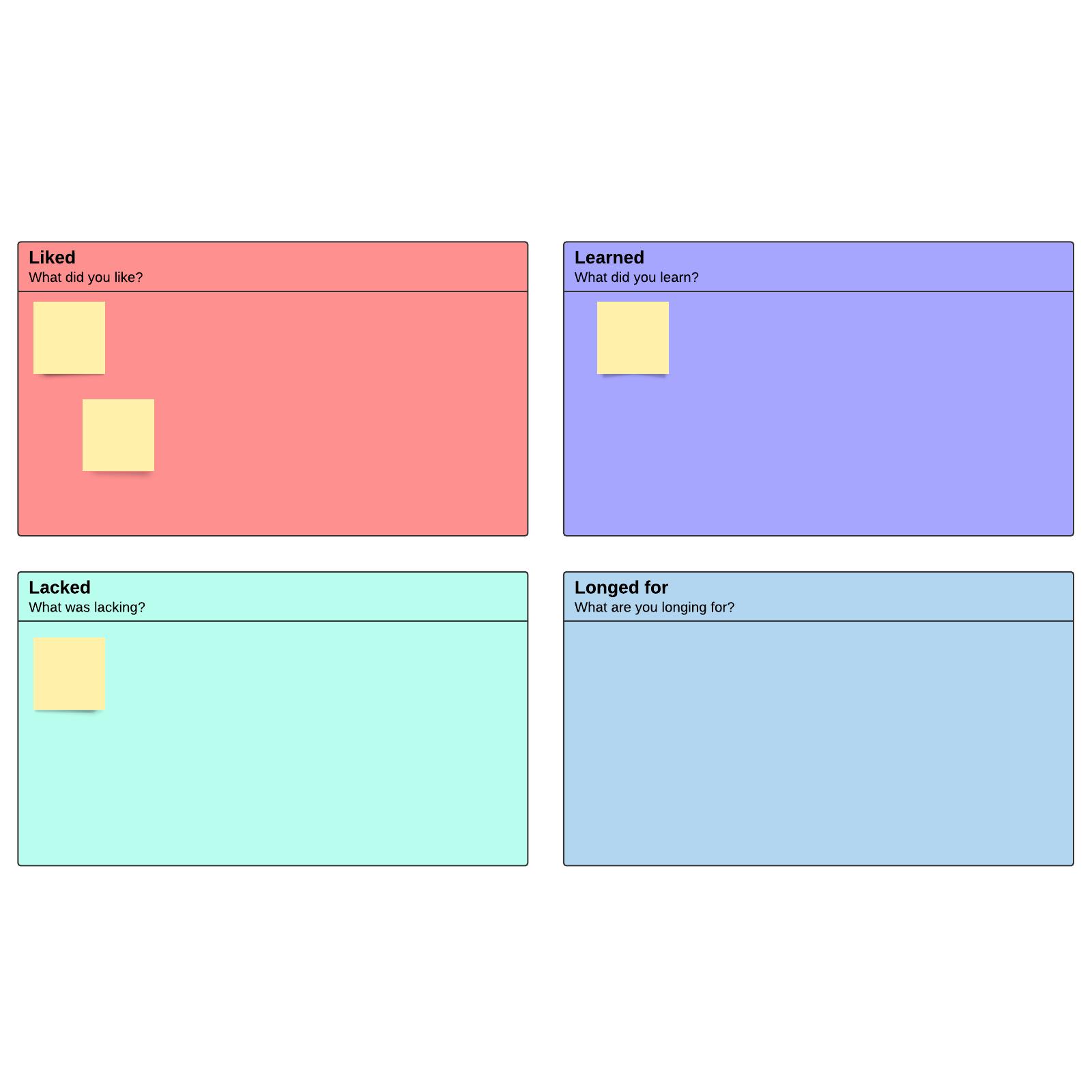 4L's retrospective activity template
